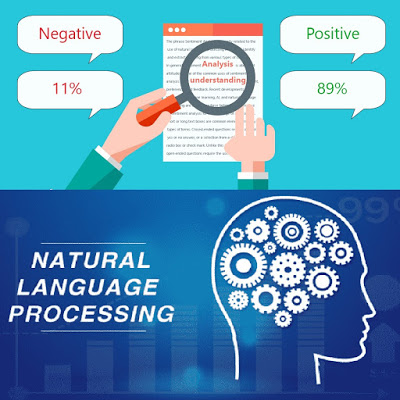 """PROJECT BASED WORKSHOP ON """"Natural Language Processing -Sentiment Analysis"""""""