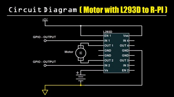 Motor with L293D to Raspberry-pi-IoT-Training-in-Jaipur