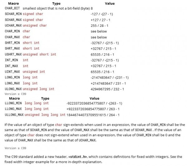 Data types: Integer types and constants